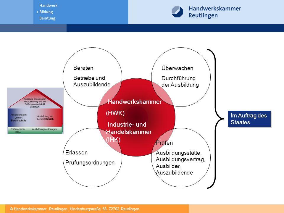 © Handwerkskammer Reutlingen, Hindenburgstraße 58, 72762 Reutlingen Handwerkskammer (HWK) Industrie- und Handelskammer (IHK) Beraten Betriebe und Ausz