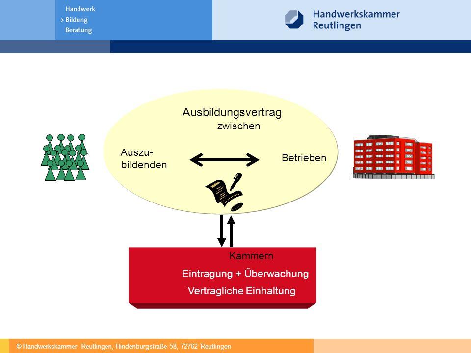 © Handwerkskammer Reutlingen, Hindenburgstraße 58, 72762 Reutlingen Ausbildungsvertrag zwischen Auszu- bildenden Betrieben Kammern Eintragung + Überwachung Vertragliche Einhaltung
