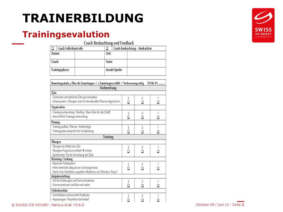Oktober 09 / Juni 12 - Seite 2 © SWISS ICE HOCKEY - Markus Graf, YS & D TRAINERBILDUNG Trainingsevalution