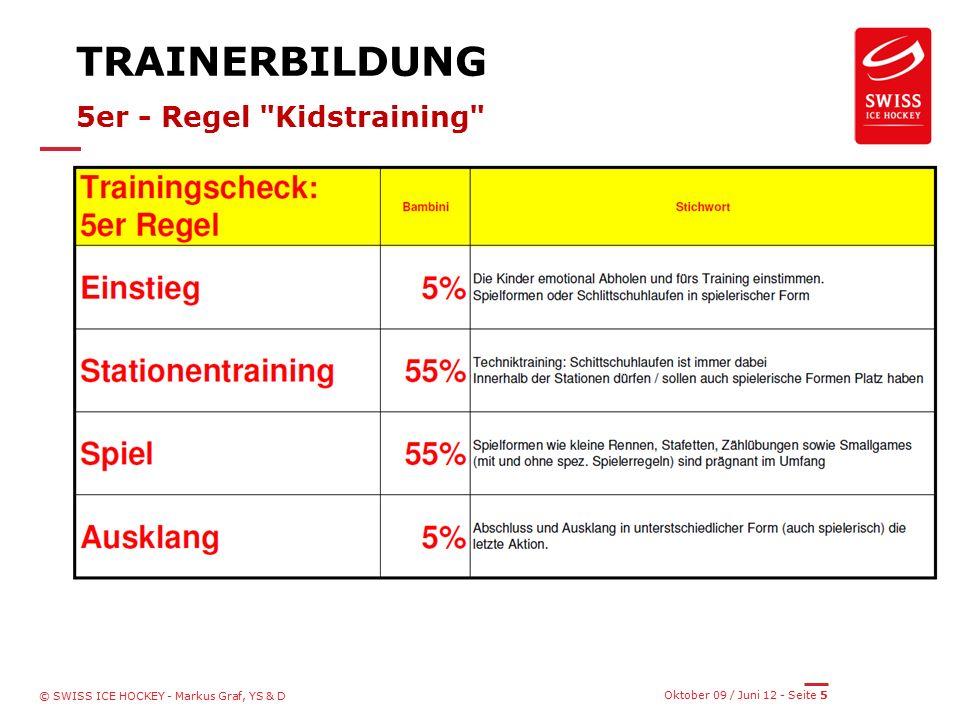 Oktober 09 / Juni 12 - Seite 5 © SWISS ICE HOCKEY - Markus Graf, YS & D TRAINERBILDUNG 5er - Regel Kidstraining