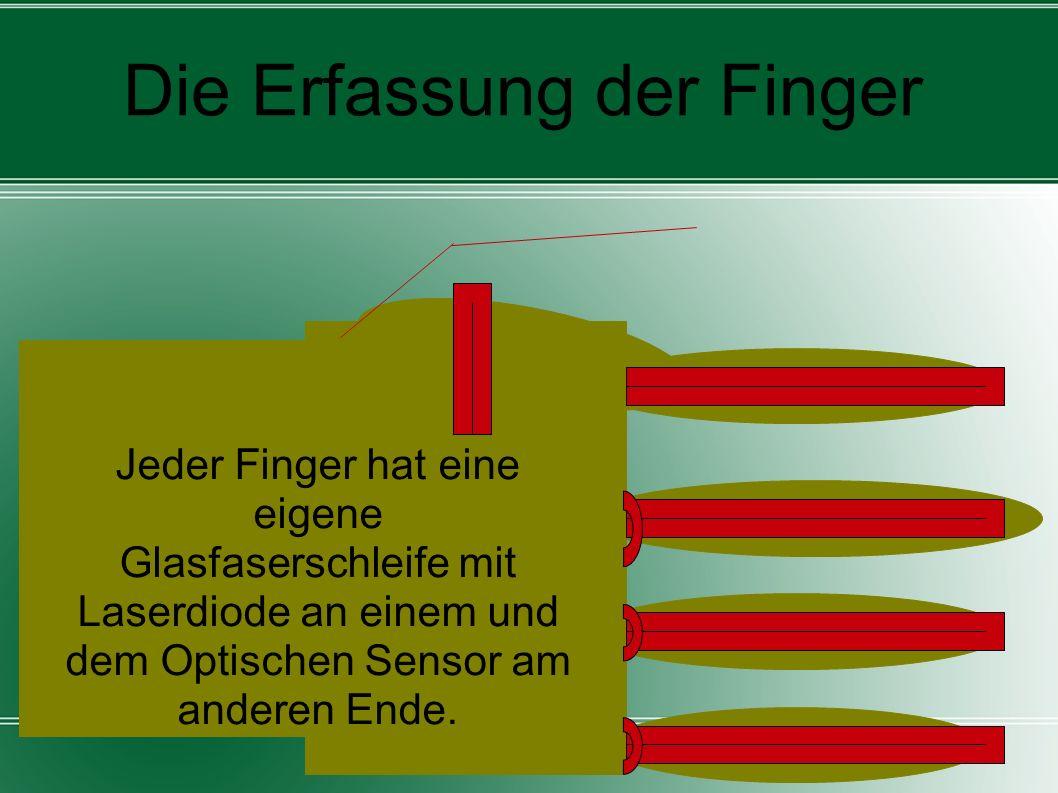 Die Erfassung der Finger Jeder Finger hat eine eigene Glasfaserschleife mit Laserdiode an einem und dem Optischen Sensor am anderen Ende.
