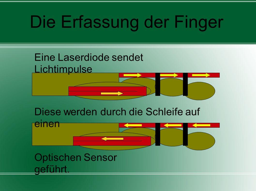 Die Erfassung der Finger Eine Laserdiode sendet Lichtimpulse Diese werden durch die Schleife auf einen Optischen Sensor geführt.