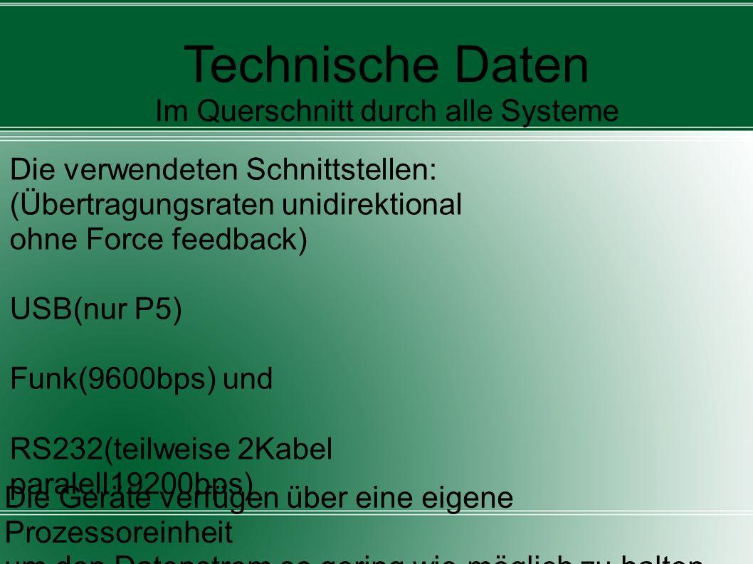 Technische Daten Im Querschnitt durch alle Systeme Die verwendeten Schnittstellen: (Übertragungsraten unidirektional ohne Force feedback) USB(nur P5)