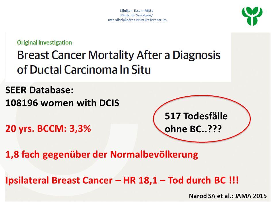 Kliniken Essen–Mitte Klinik für Senologie/ Interdisziplinäres Brustkrebszentrum 84 screening units UK – 2003-2007: 5.243.658 women DCIS 1.6 / 1000 women Je 3x DCIS /Screening - 1 invasives Ca weniger… Lancet Oncology, 2016