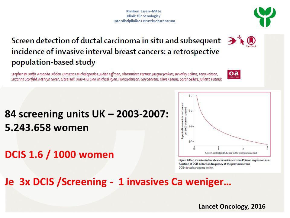 DCIS…Diskussion Nur noch double invasive..Keine Chirurgie bei low grade DCIS ??.