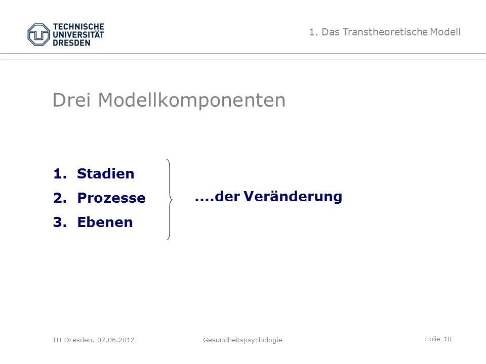 Folie 10 TU Dresden, 07.06.2012Gesundheitspsychologie Drei Modellkomponenten 1.Stadien 2.Prozesse 3.Ebenen....der Veränderung 1.