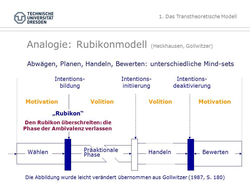 Folie 14 TU Dresden, 07.06.2012Gesundheitspsychologie Präaktionale Phase Bewerten Die Abbildung wurde leicht verändert übernommen aus Gollwitzer (1987, S.