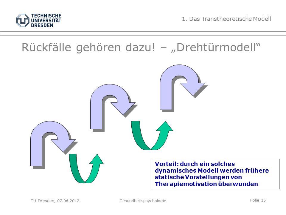 Folie 15 TU Dresden, 07.06.2012Gesundheitspsychologie Rückfälle gehören dazu.