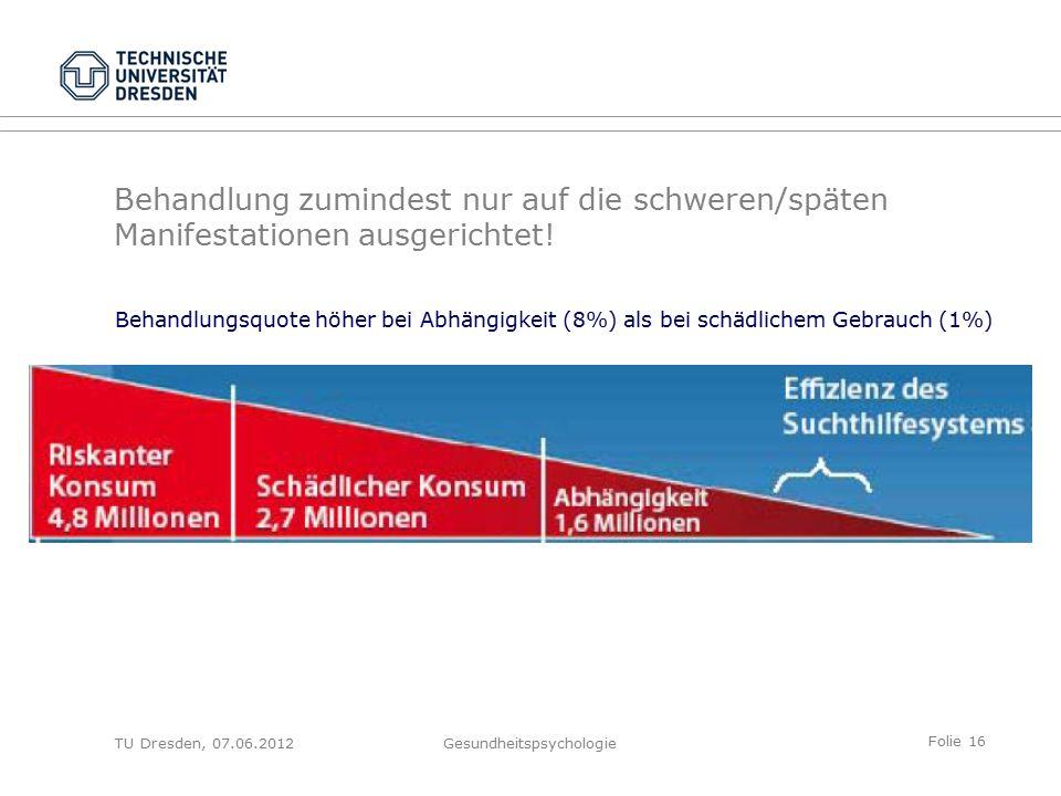 Folie 16 TU Dresden, 07.06.2012Gesundheitspsychologie Behandlungsquote höher bei Abhängigkeit (8%) als bei schädlichem Gebrauch (1%) Behandlung zumindest nur auf die schweren/späten Manifestationen ausgerichtet!