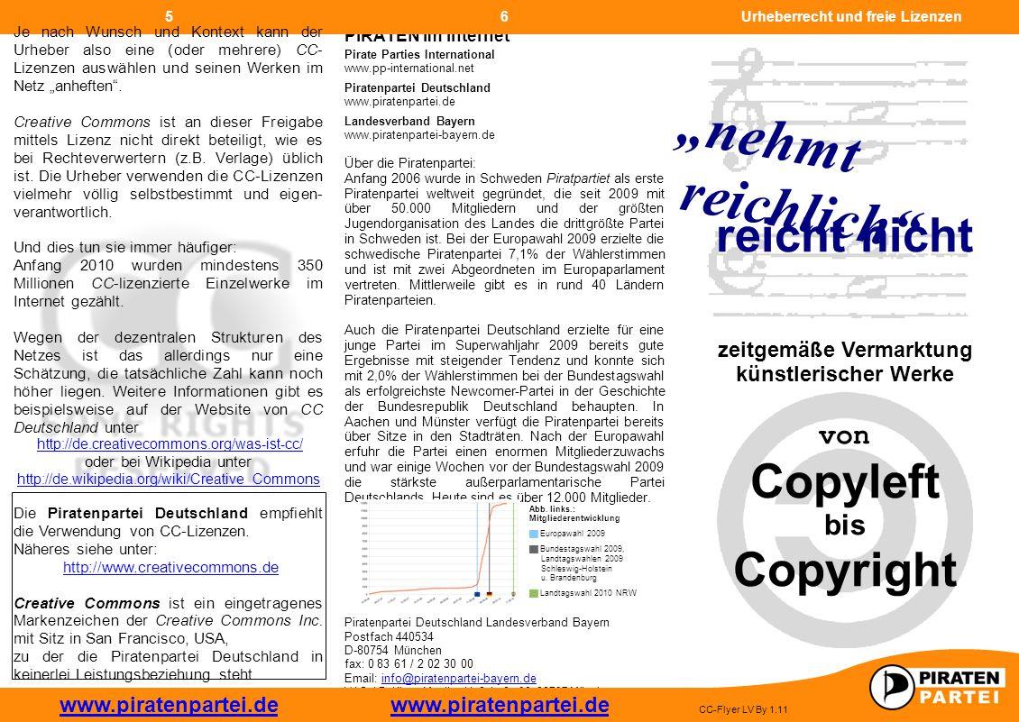 Durch Verwendung von CC – Lizenzen können sich Autoren eigenständig, d.h.