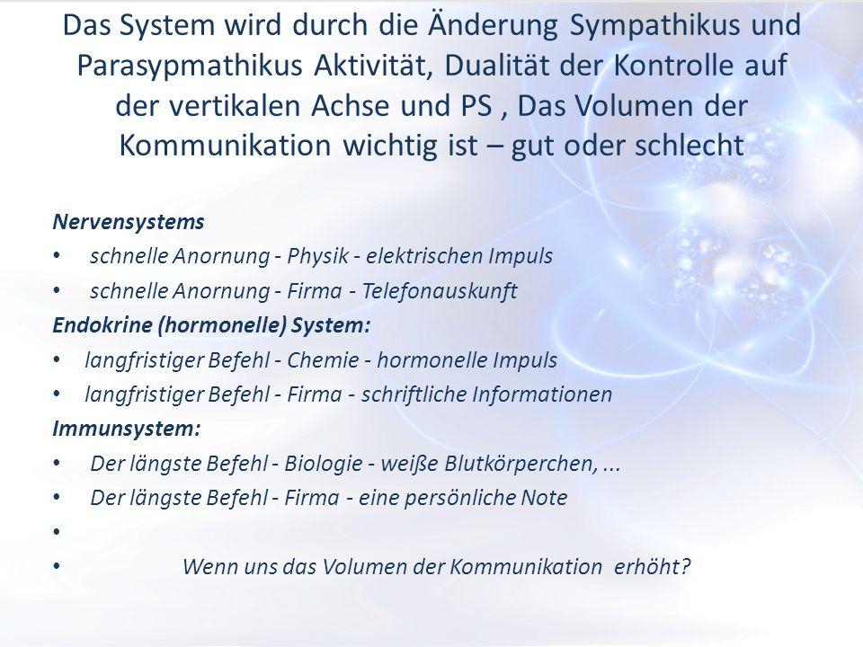 Das System wird durch die Änderung Sympathikus und Parasypmathikus Aktivität, Dualität der Kontrolle auf der vertikalen Achse und PS, Das Volumen der