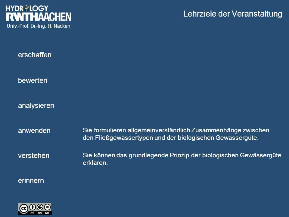 Univ.-Prof.Dr.-Ing. H. Nacken Typ-Nr.