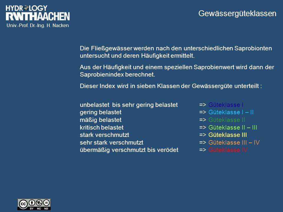 Univ.-Prof. Dr.-Ing. H. Nacken Gewässergüte NRW anno 1999 Bildquelle: LUA NRW