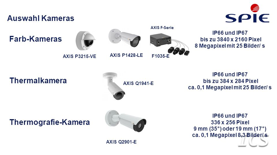Auswahl Kameras Farb-Kameras Thermalkamera Thermografie-Kamera AXIS Q2901-E IP66 und IP67 336 x 256 Pixel 9 mm (35 ° ) oder 19 mm (17 ° ) ca. 0,1 Mega