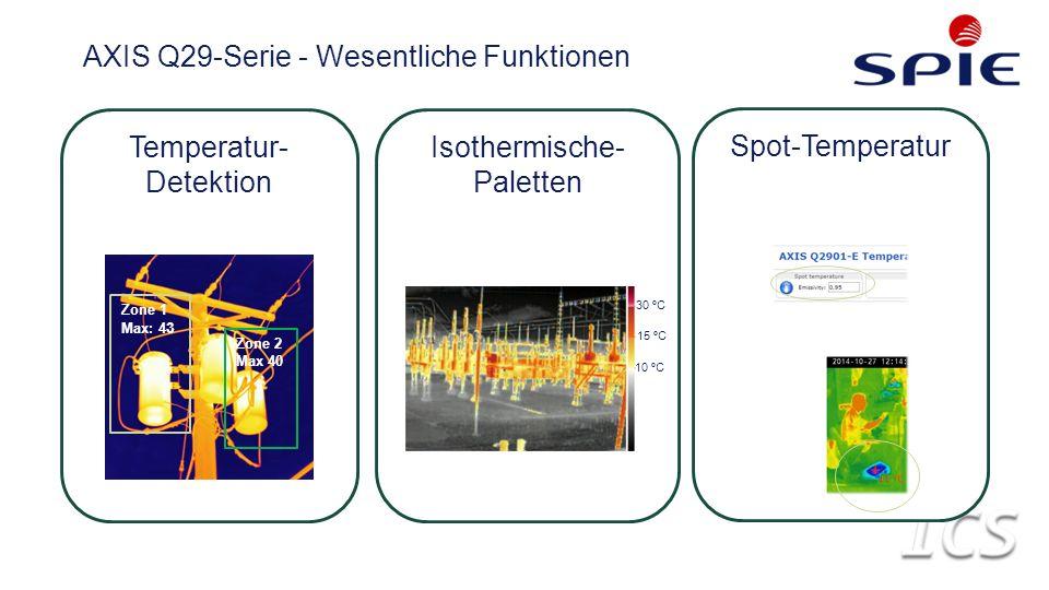 AXIS Q29-Serie - Wesentliche Funktionen Isothermische- Paletten 10 ºC 15 ºC 30 ºC Spot-TemperaturTemperatur- Detektion Zone 1 Max: 4 3 Zone 2 Max 40