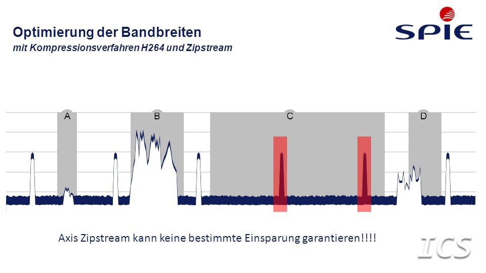 Optimierung der Bandbreiten mit Kompressionsverfahren H264 und Zipstream ABCD Axis Zipstream kann keine bestimmte Einsparung garantieren!!!!