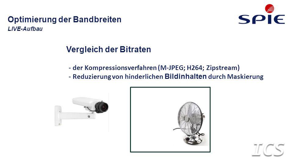 Optimierung der Bandbreiten LIVE-Aufbau Vergleich der Bitraten - der Kompressionsverfahren (M-JPEG; H264; Zipstream) - Reduzierung von hinderlichen Bildinhalten durch Maskierung