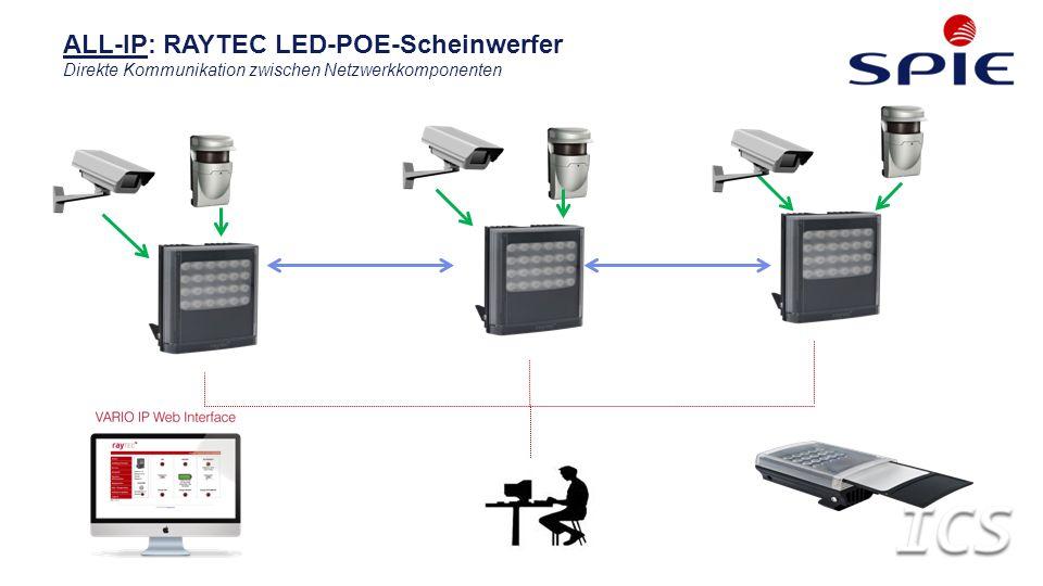 ALL-IP: RAYTEC LED-POE-Scheinwerfer Direkte Kommunikation zwischen Netzwerkkomponenten