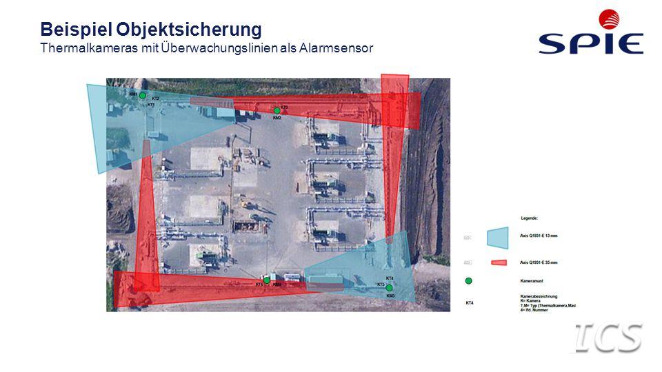 Beispiel Objektsicherung Thermalkameras mit Überwachungslinien als Alarmsensor