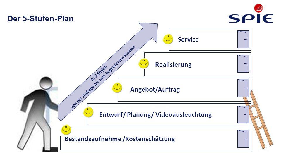 Der 5-Stufen-Plan In 5 Stufen von der Anfrage bis zum begeisterten Kunden Bestandsaufnahme /Kostenschätzung Entwurf/ Planung/ Videoausleuchtung Angebot/Auftrag Realisierung Service