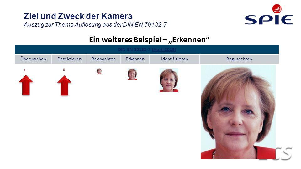 """Ziel und Zweck der Kamera Auszug zur Thema Auflösung aus der DIN EN 50132-7 Ein weiteres Beispiel – """"Erkennen"""" DIN EN 50132-7 (April 2013) ÜberwachenD"""