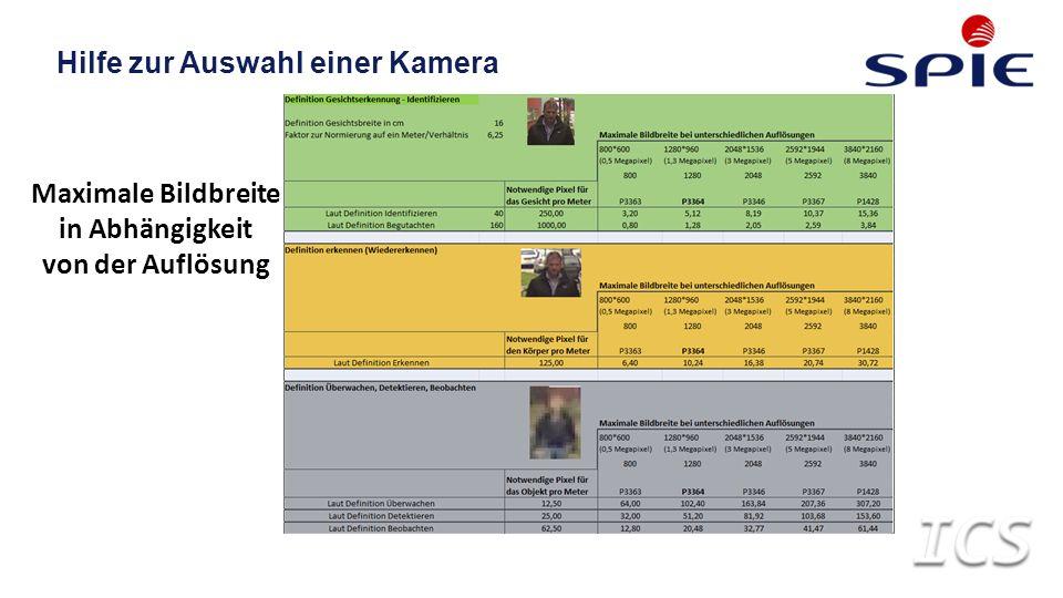 Hilfe zur Auswahl einer Kamera Maximale Bildbreite in Abhängigkeit von der Auflösung