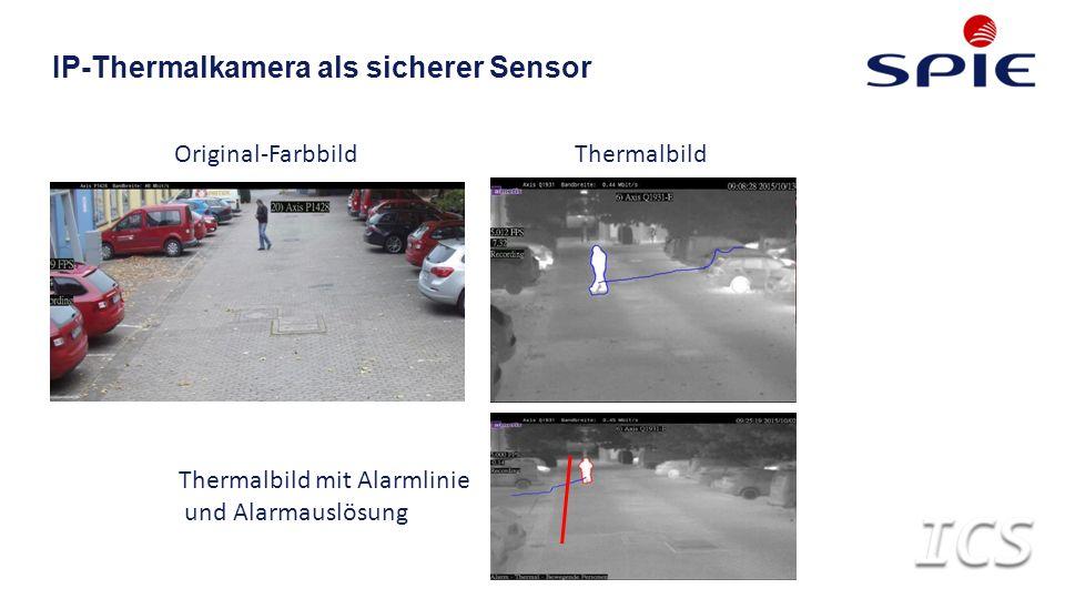 IP-Thermalkamera als sicherer Sensor Original-FarbbildThermalbild Thermalbild mit Alarmlinie und Alarmauslösung