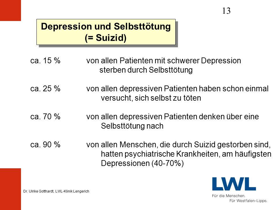 Dr. Ulrike Gotthardt, LWL-Klinik Lengerich 13 ca.
