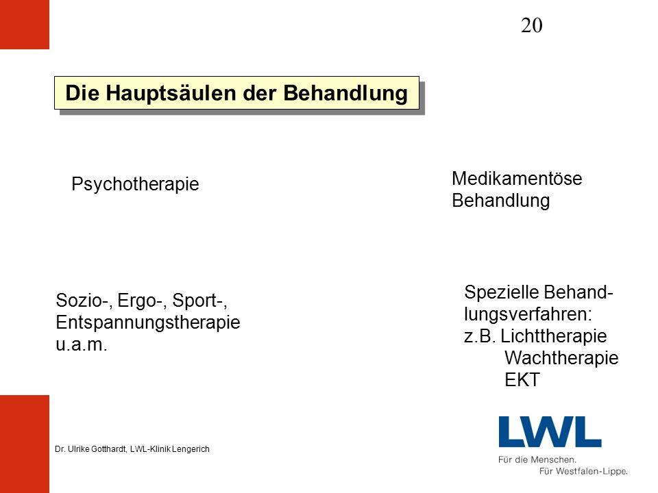 Dr. Ulrike Gotthardt, LWL-Klinik Lengerich 20 Die Hauptsäulen der Behandlung Medikamentöse Behandlung Psychotherapie Spezielle Behand- lungsverfahren: