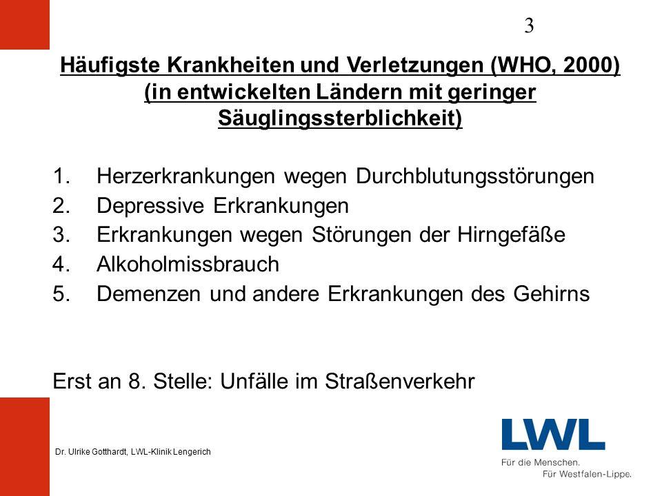 Dr. Ulrike Gotthardt, LWL-Klinik Lengerich 3 Häufigste Krankheiten und Verletzungen (WHO, 2000) (in entwickelten Ländern mit geringer Säuglingssterbli