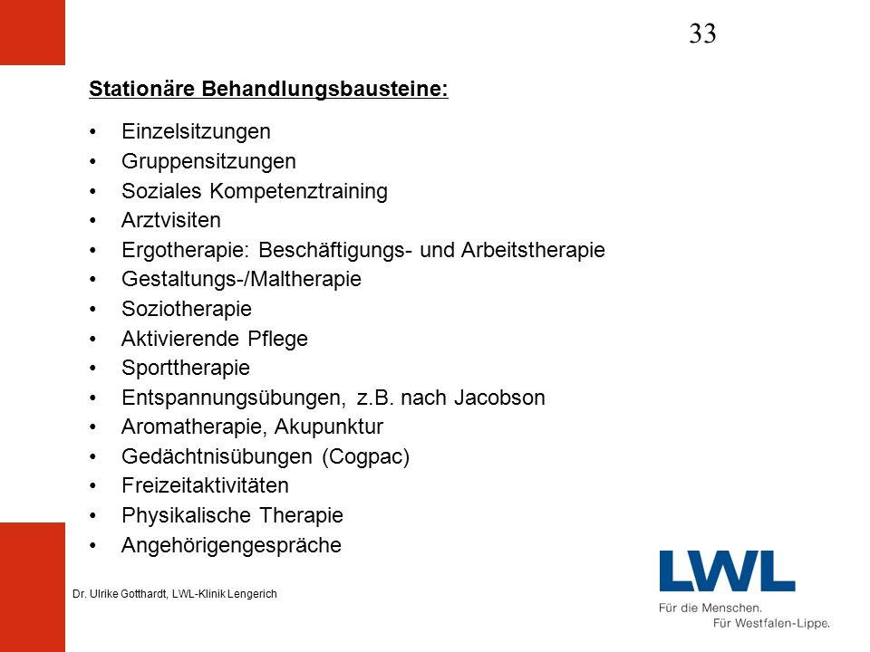 Dr. Ulrike Gotthardt, LWL-Klinik Lengerich 33 Stationäre Behandlungsbausteine: Einzelsitzungen Gruppensitzungen Soziales Kompetenztraining Arztvisiten