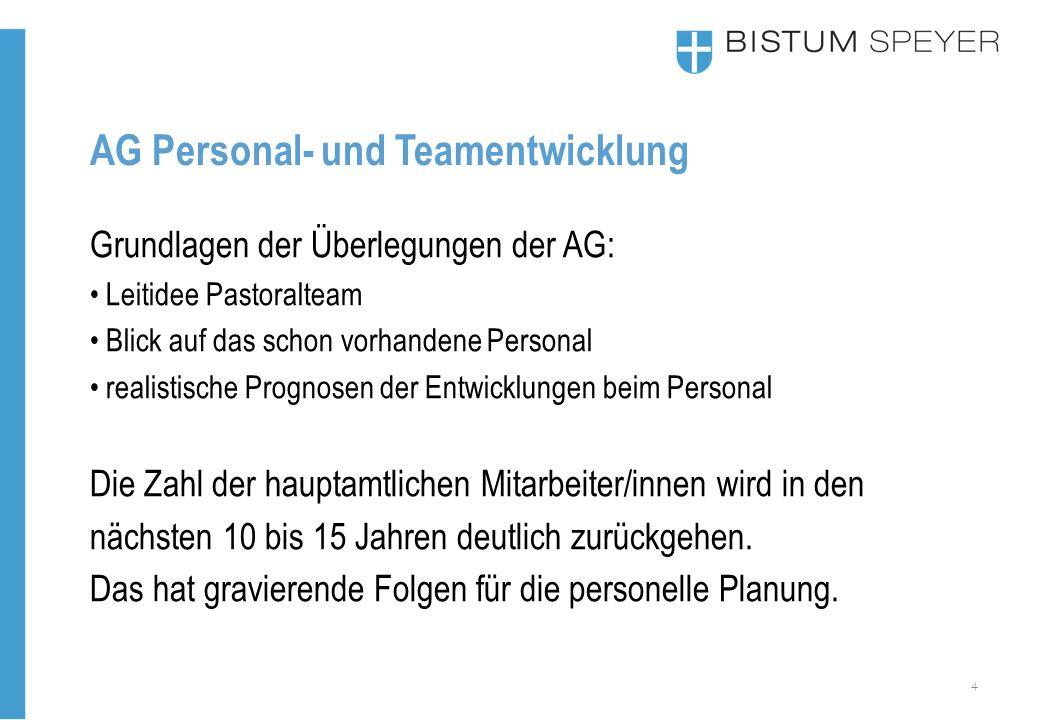 4 AG Personal- und Teamentwicklung Grundlagen der Überlegungen der AG: Leitidee Pastoralteam Blick auf das schon vorhandene Personal realistische Prog
