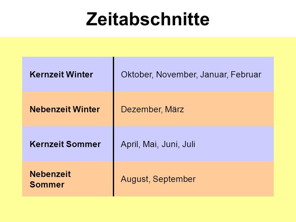 Kernzeit WinterOktober, November, Januar, Februar Nebenzeit WinterDezember, März Kernzeit SommerApril, Mai, Juni, Juli Nebenzeit Sommer August, September Zeitabschnitte