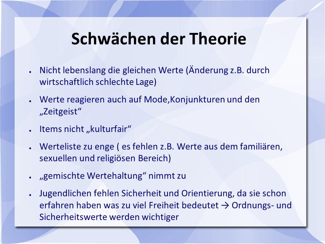 Schwächen der Theorie ● Nicht lebenslang die gleichen Werte (Änderung z.B.