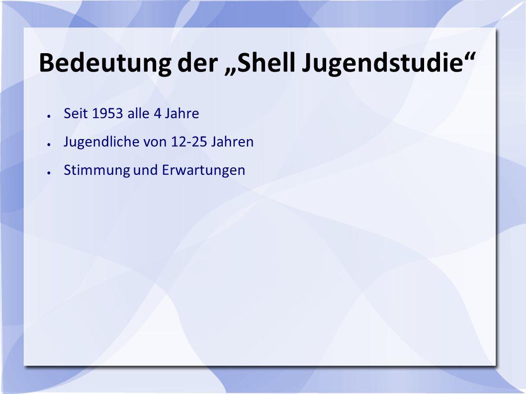 """Bedeutung der """"Shell Jugendstudie ● Seit 1953 alle 4 Jahre ● Jugendliche von 12-25 Jahren ● Stimmung und Erwartungen"""