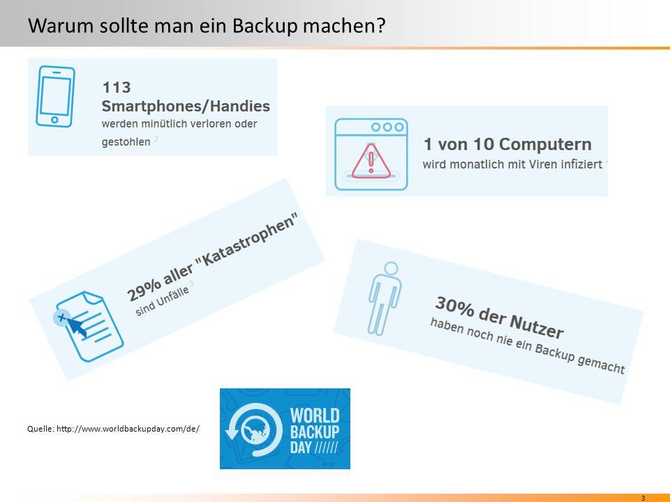 3 Warum sollte man ein Backup machen? Quelle: http://www.worldbackupday.com/de/
