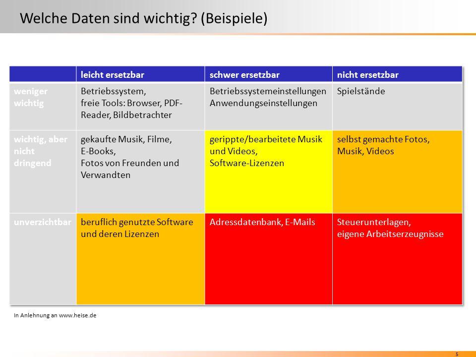 5 Welche Daten sind wichtig? (Beispiele) In Anlehnung an www.heise.de