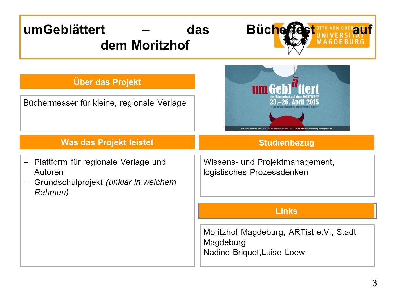 umGeblättert – das Bücherfest auf dem Moritzhof Links 3 Was das Projekt leistet Über das Projekt Büchermesser für kleine, regionale Verlage  Plattfor