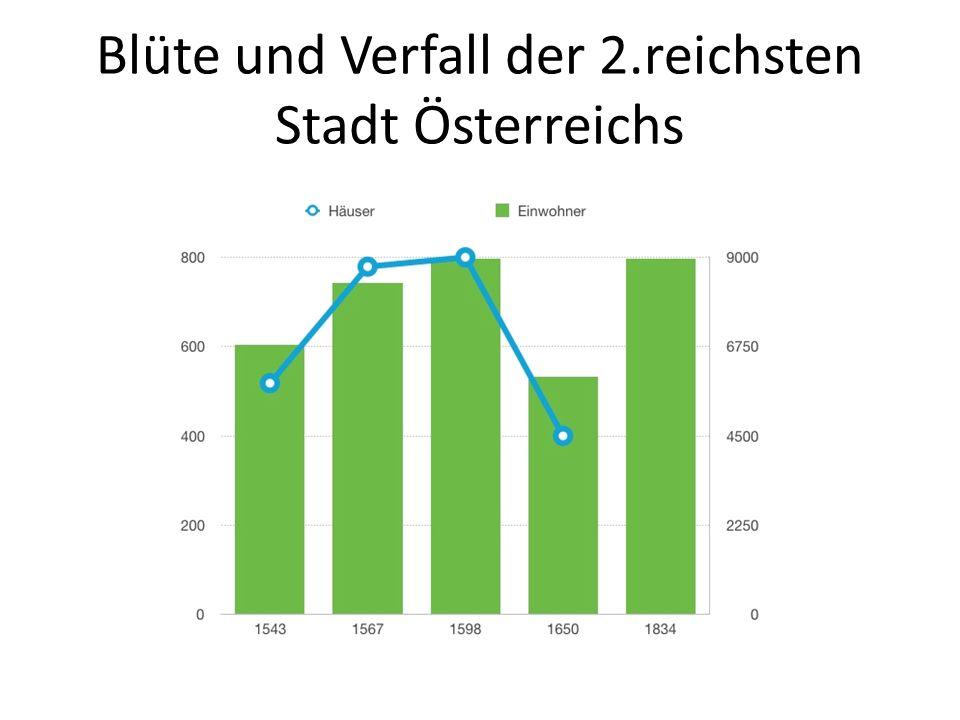 Blüte und Verfall der 2.reichsten Stadt Österreichs
