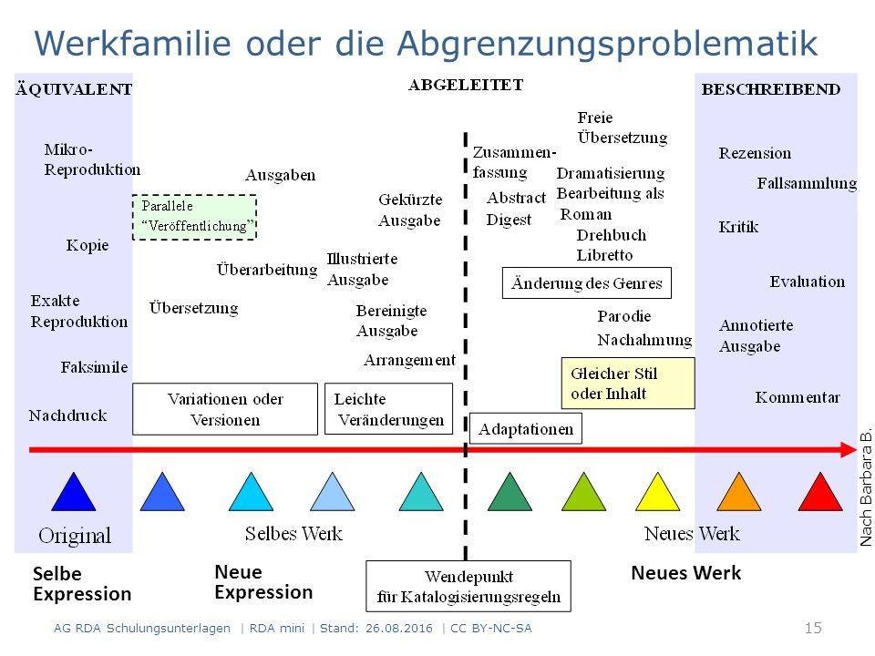 Werkfamilie oder die Abgrenzungsproblematik Nach Barbara B.