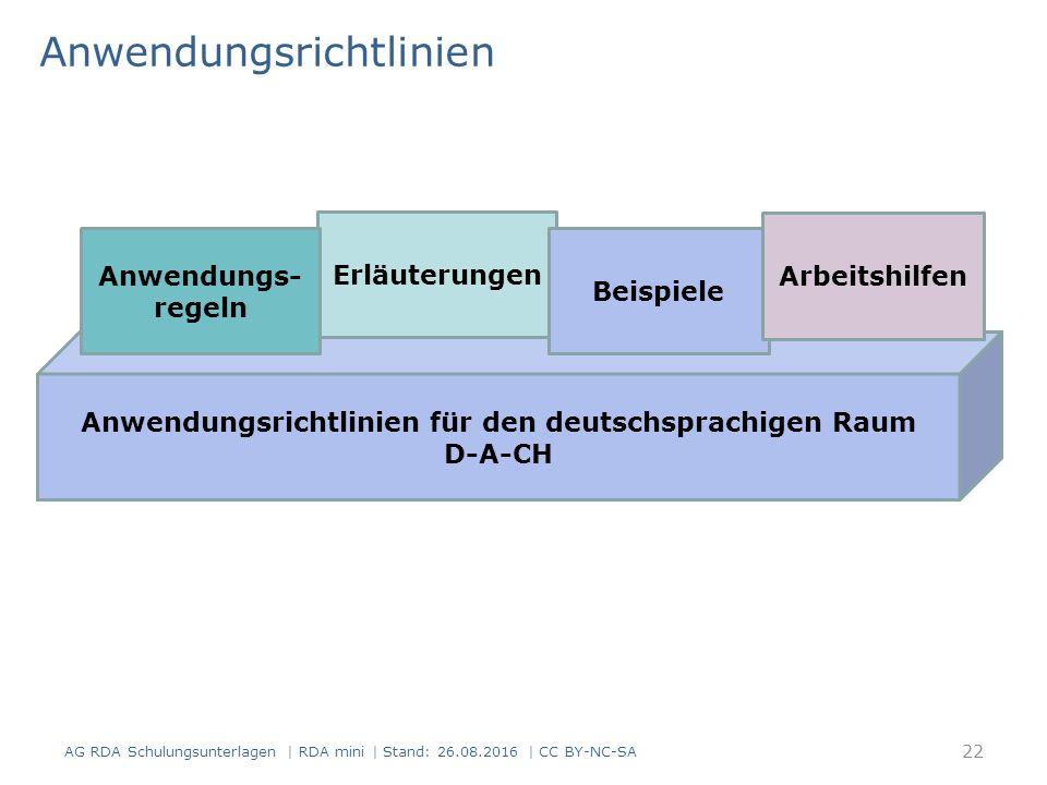 Anwendungsrichtlinien Anwendungsrichtlinien für den deutschsprachigen Raum D-A-CH Erläuterungen Beispiele Arbeitshilfen Anwendungs- regeln 22 AG RDA Schulungsunterlagen | RDA mini | Stand: 26.08.2016 | CC BY-NC-SA