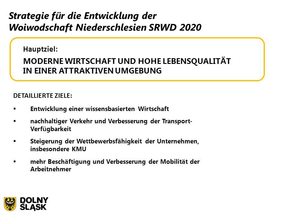 Strategie f ü r die Entwicklung der Woiwodschaft Niederschlesien SRWD 2020 Hauptziel: MODERNE WIRTSCHAFT UND HOHE LEBENSQUALIT Ä T IN EINER ATTRAKTIVEN UMGEBUNG DETAILLIERTE ZIELE:  Entwicklung einer wissensbasierten Wirtschaft  nachhaltiger Verkehr und Verbesserung der Transport- Verf ü gbarkeit  Steigerung der Wettbewerbsf ä higkeit der Unternehmen, insbesondere KMU  mehr Besch ä ftigung und Verbesserung der Mobilit ä t der Arbeitnehmer