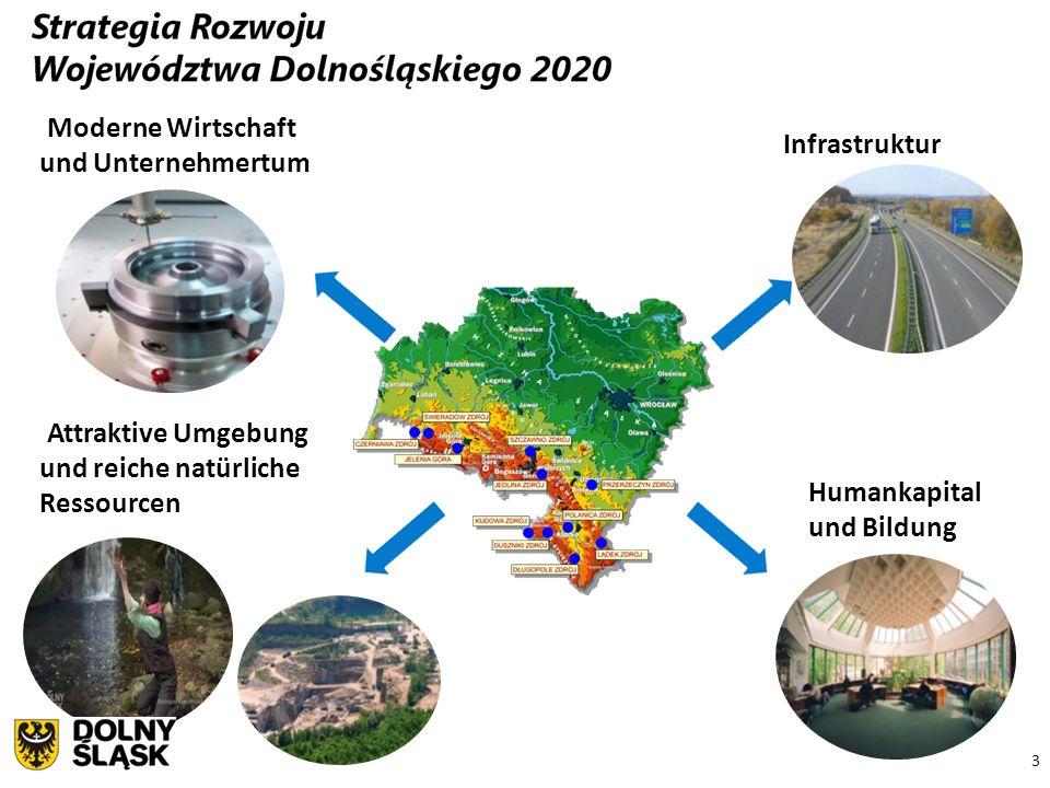Moderne Wirtschaft und Unternehmertum Infrastruktur Attraktive Umgebung und reiche natürliche Ressourcen Humankapital und Bildung 3