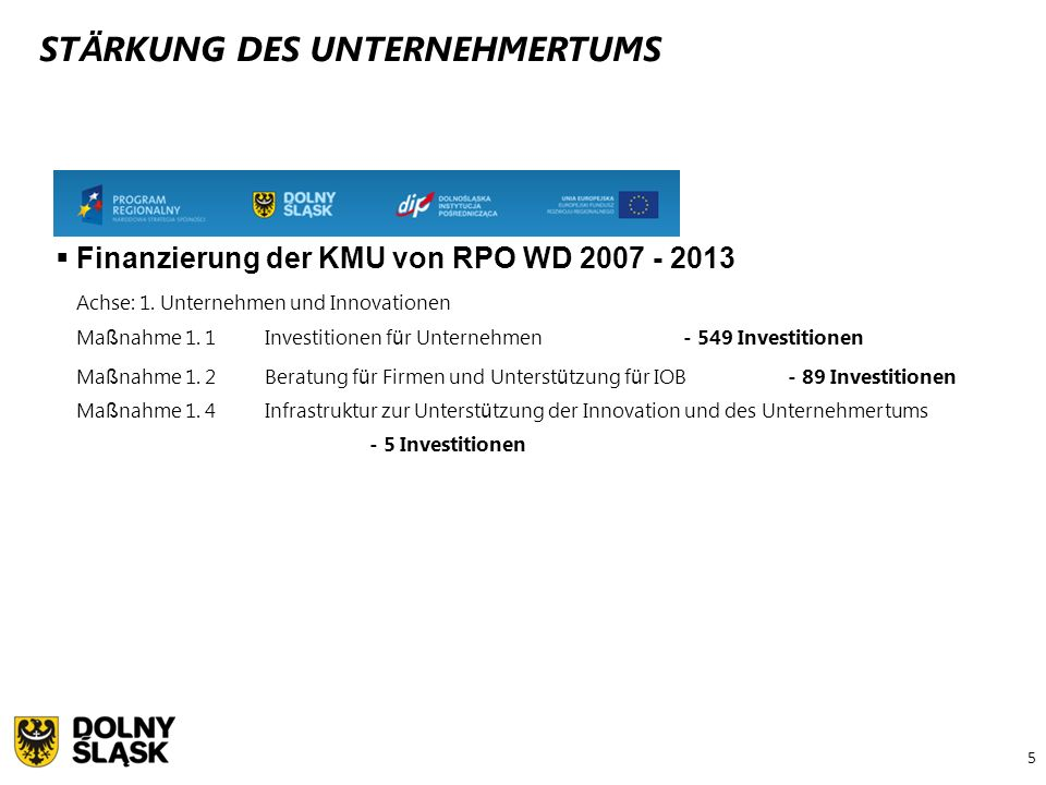 5  Finanzierung der KMU von RPO WD 2007 - 2013 Achse: 1. Unternehmen und Innovationen Ma ß nahme 1. 1 Investitionen f ü r Unternehmen - 549 Investiti