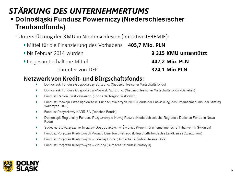 6  Dolnośląski Fundusz Powierniczy (Niederschlesischer Treuhandfonds) - Unterst ü tzung der KMU in Niederschlesien (Initiative JEREMIE): Mittel f ü r
