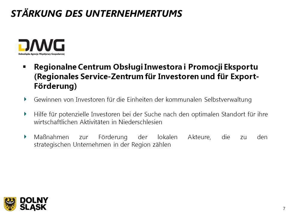 7  Regionalne Centrum Obsługi Inwestora i Promocji Eksportu (Regionales Service-Zentrum für Investoren und für Export- Förderung) Gewinnen von Investoren für die Einheiten der kommunalen Selbstverwaltung Hilfe für potenzielle Investoren bei der Suche nach den optimalen Standort für ihre wirtschaftlichen Aktivitäten in Niederschlesien Maßnahmen zur Förderung der lokalen Akteure, die zu den strategischen Unternehmen in der Region zählen ST Ä RKUNG DES UNTERNEHMERTUMS
