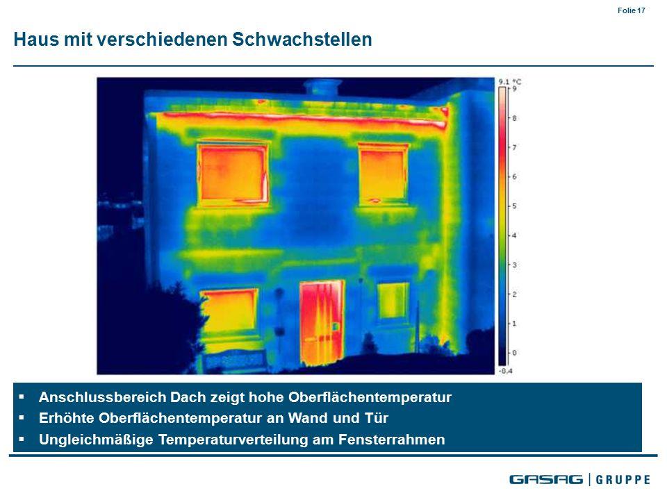 Folie 17  Anschlussbereich Dach zeigt hohe Oberflächentemperatur  Erhöhte Oberflächentemperatur an Wand und Tür  Ungleichmäßige Temperaturverteilung am Fensterrahmen Haus mit verschiedenen Schwachstellen