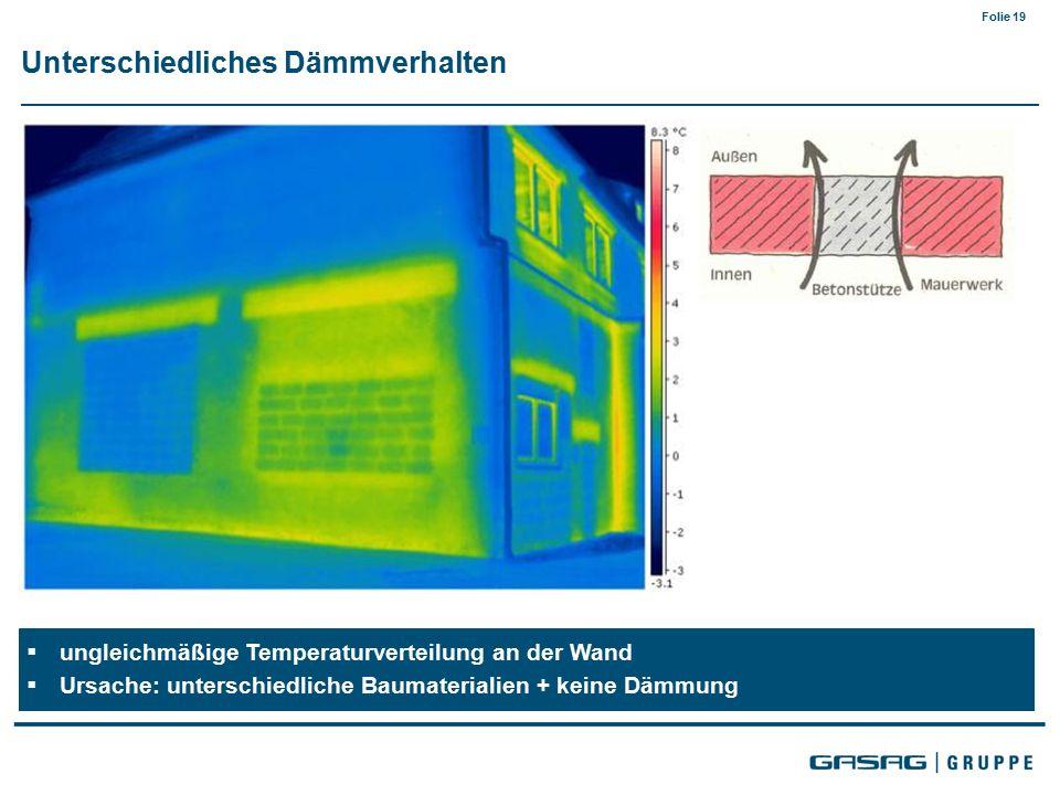 Folie 19  ungleichmäßige Temperaturverteilung an der Wand  Ursache: unterschiedliche Baumaterialien + keine Dämmung Unterschiedliches Dämmverhalten