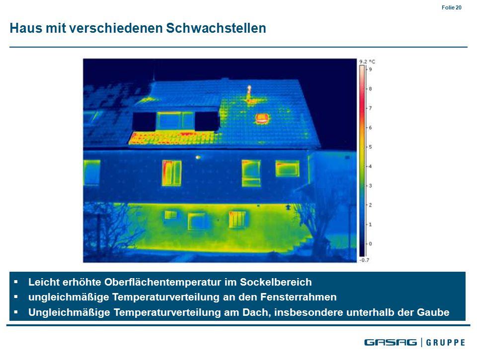Folie 20  Leicht erhöhte Oberflächentemperatur im Sockelbereich  ungleichmäßige Temperaturverteilung an den Fensterrahmen  Ungleichmäßige Temperaturverteilung am Dach, insbesondere unterhalb der Gaube Haus mit verschiedenen Schwachstellen