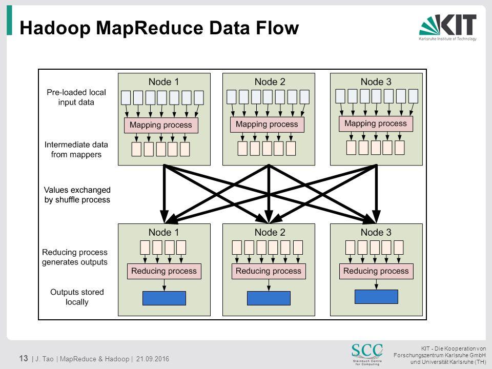 KIT - Die Kooperation von Forschungszentrum Karlsruhe GmbH und Universität Karlsruhe (TH) Hadoop MapReduce Data Flow 13 | J.